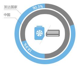 lehu6.vip乐虎国际源热泵产品应用广泛